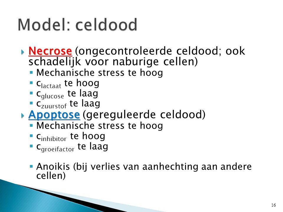  Necrose  Necrose (ongecontroleerde celdood; ook schadelijk voor naburige cellen)  Mechanische stress te hoog  c lactaat te hoog  c glucose te laag  c zuurstof te laag  Apoptose  Apoptose (gereguleerde celdood)  Mechanische stress te hoog  c inhibitor te hoog  c groeifactor te laag  Anoikis (bij verlies van aanhechting aan andere cellen) 16