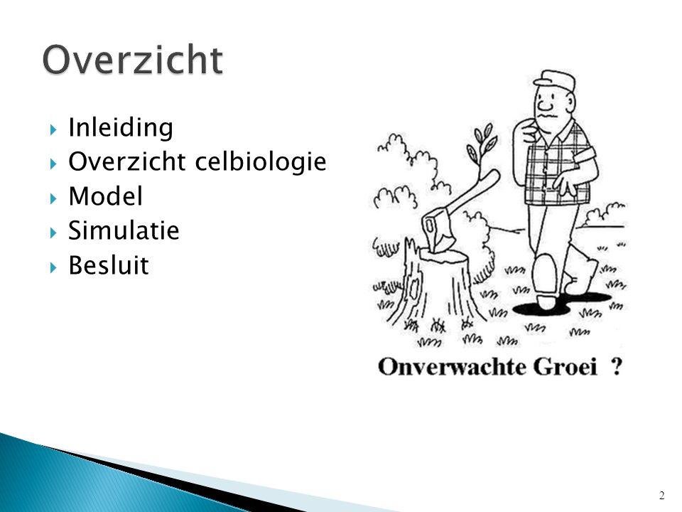  Contactkracht: met:  Adhesie:  Viskeuze demping:  Celparameter 'mechanische stress' ~ totale celoverlap Σ u i 13 1122 u F drag FCFCFCFC F flock