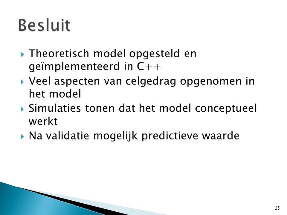  Theoretisch model opgesteld en geïmplementeerd in C++  Veel aspecten van celgedrag opgenomen in het model  Simulaties tonen dat het model conceptueel werkt  Na validatie mogelijk predictieve waarde 25