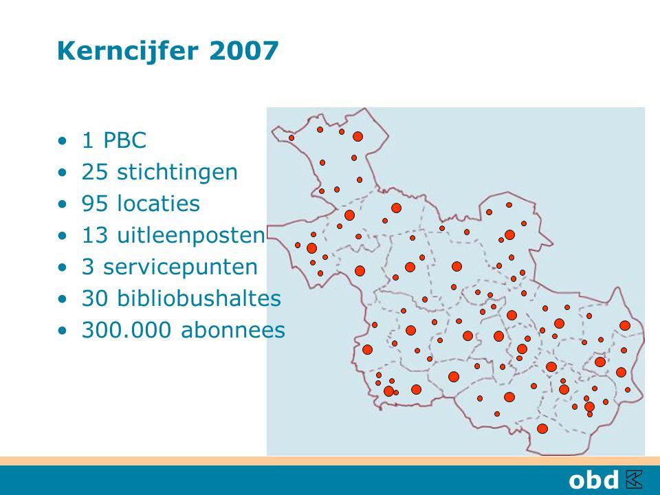 Kerncijfer 2007 1 PBC 25 stichtingen 95 locaties 13 uitleenposten 3 servicepunten 30 bibliobushaltes 300.000 abonnees