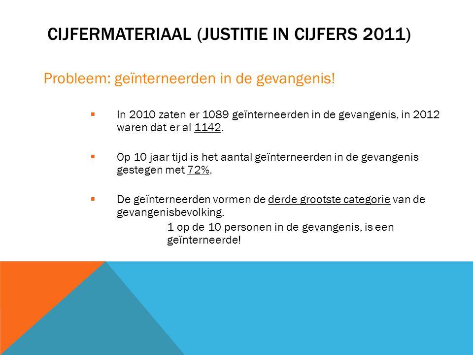 CIJFERMATERIAAL (JUSTITIE IN CIJFERS 2011) Probleem: geïnterneerden in de gevangenis!  In 2010 zaten er 1089 geïnterneerden in de gevangenis, in 2012