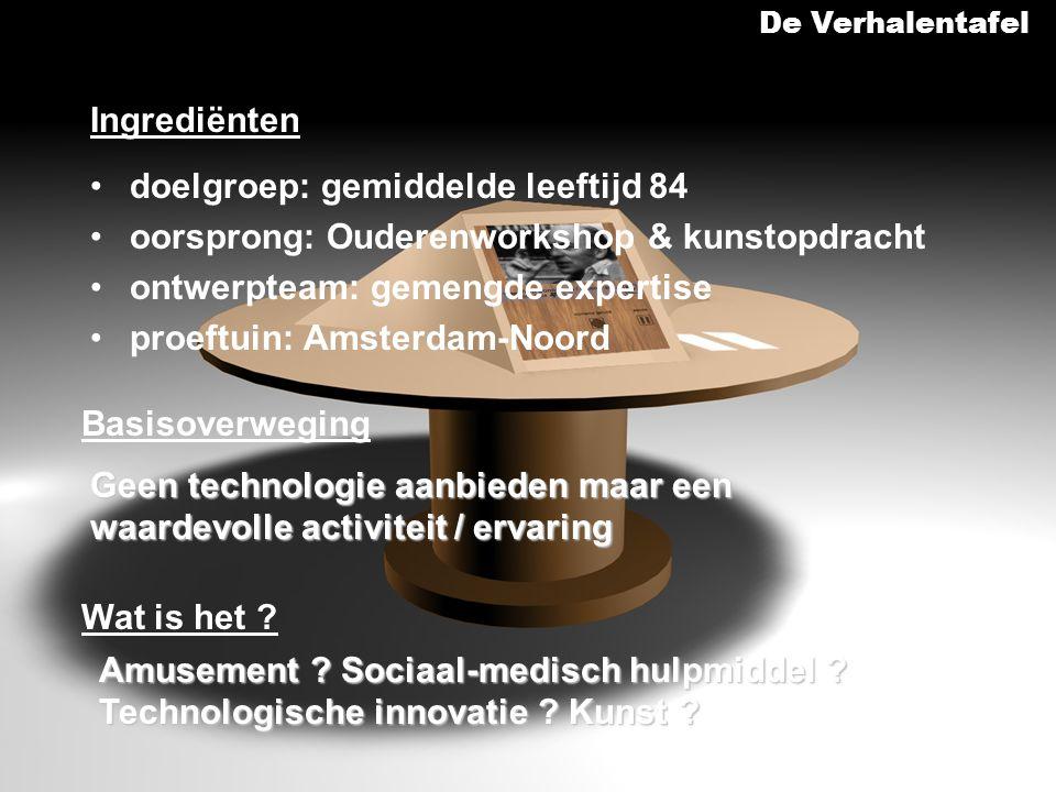 Ingrediënten doelgroep: gemiddelde leeftijd 84 oorsprong: Ouderenworkshop & kunstopdracht ontwerpteam: gemengde expertise proeftuin: Amsterdam-Noord Basisoverweging Geen technologie aanbieden maar een waardevolle activiteit / ervaring Wat is het .
