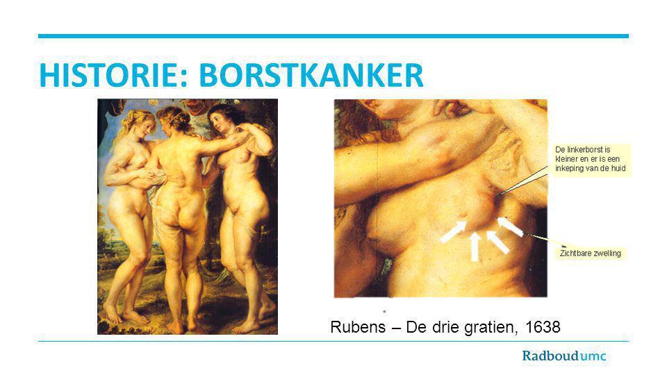 HISTORIE: BORSTKANKER Rubens – De drie gratien, 1638