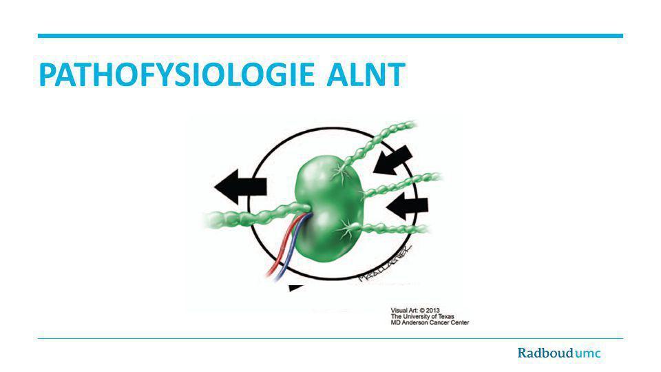 PATHOFYSIOLOGIE ALNT