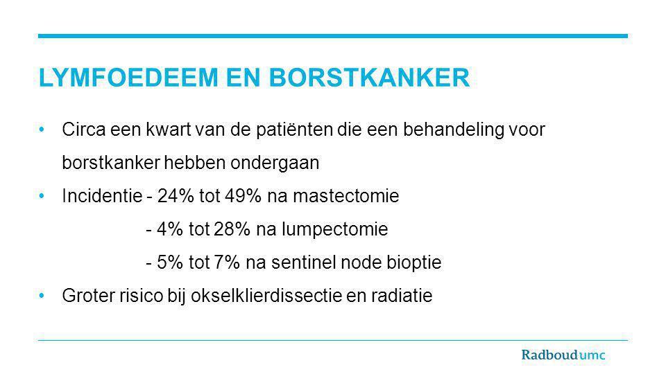 LYMFOEDEEM EN BORSTKANKER Circa een kwart van de patiënten die een behandeling voor borstkanker hebben ondergaan Incidentie - 24% tot 49% na mastectom