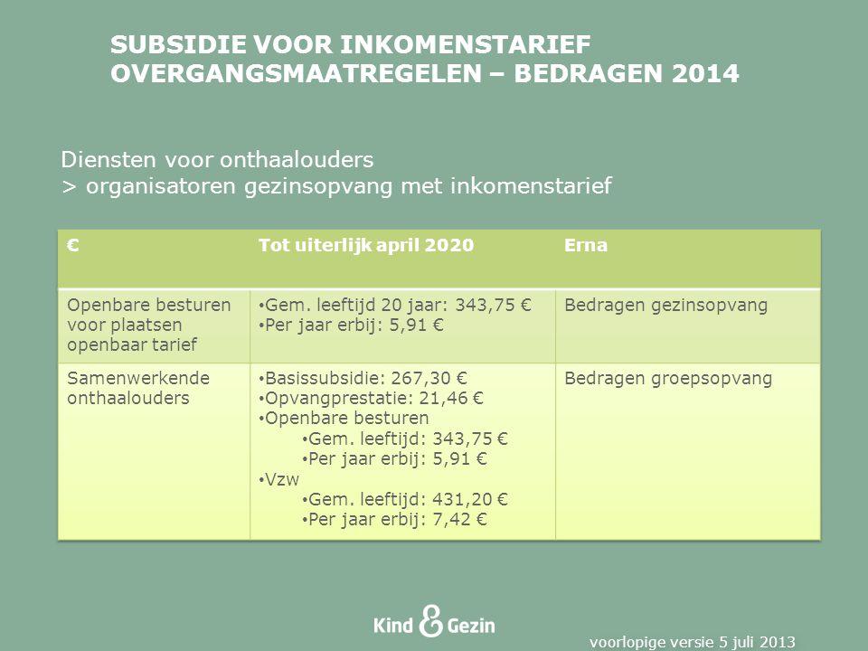 SUBSIDIE VOOR INKOMENSTARIEF OVERGANGSMAATREGELEN – BEDRAGEN 2014 voorlopige versie 5 juli 2013 Diensten voor onthaalouders > organisatoren gezinsopva