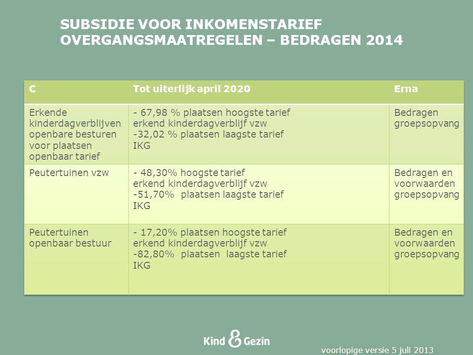 SUBSIDIE VOOR INKOMENSTARIEF OVERGANGSMAATREGELEN – BEDRAGEN 2014 voorlopige versie 5 juli 2013