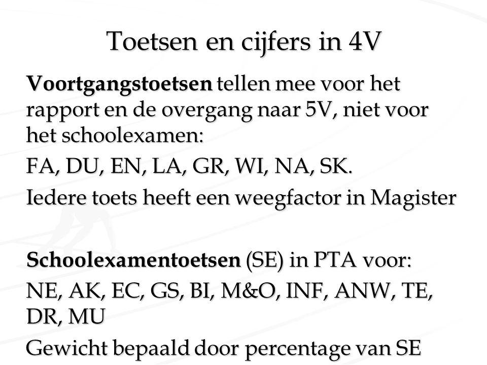 Toetsen en cijfers in 4V Voortgangstoetsen tellen mee voor het rapport en de overgang naar 5V, niet voor het schoolexamen: FA, DU, EN, LA, GR, WI, NA,