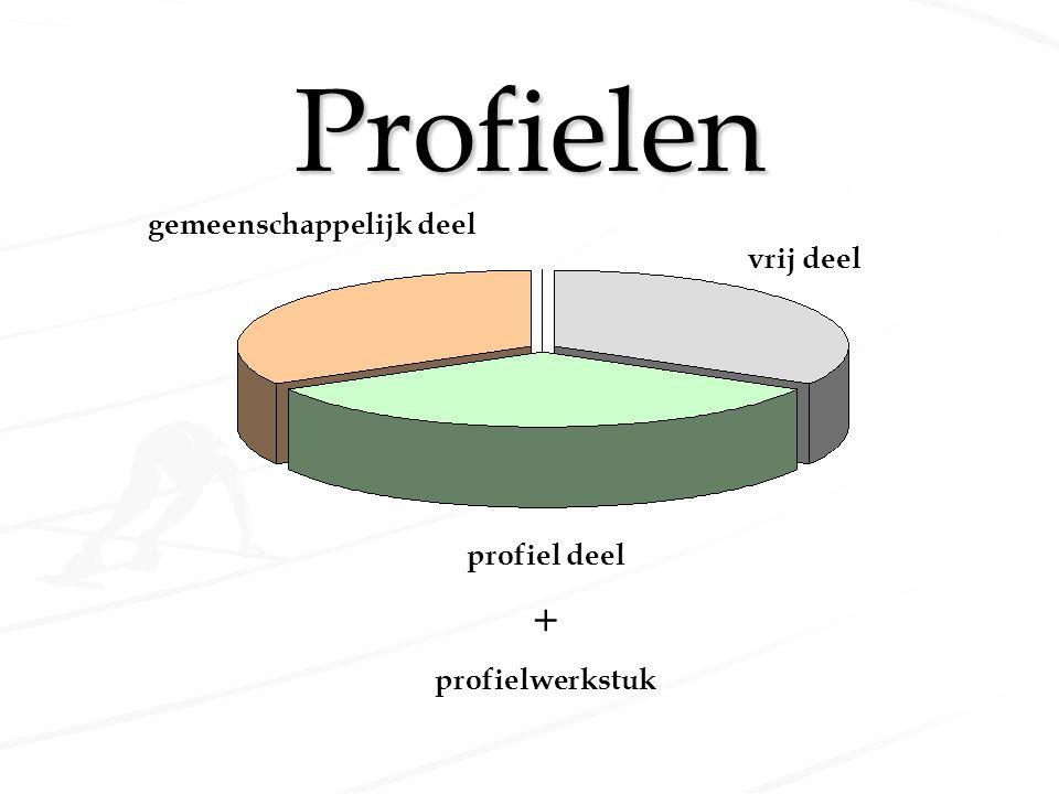 profiel deel gemeenschappelijk deel vrij deel Profielen + profielwerkstuk