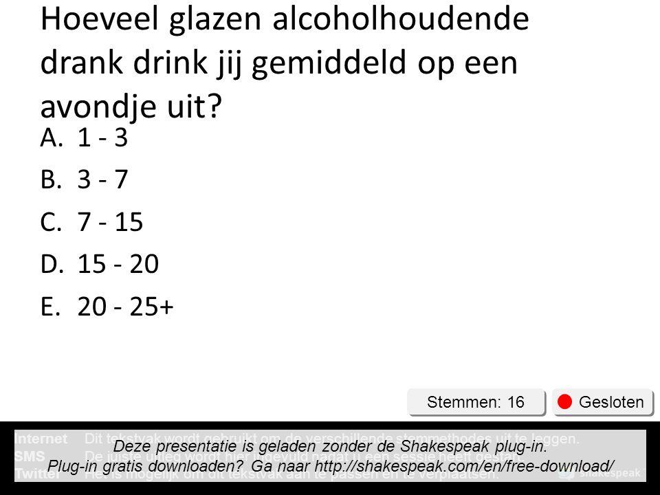 Hoeveel glazen alcoholhoudende drank drink jij gemiddeld op een avondje uit? A.1 - 3 B.3 - 7 C.7 - 15 D.15 - 20 E.20 - 25+ Stemmen: 16 Gesloten Intern