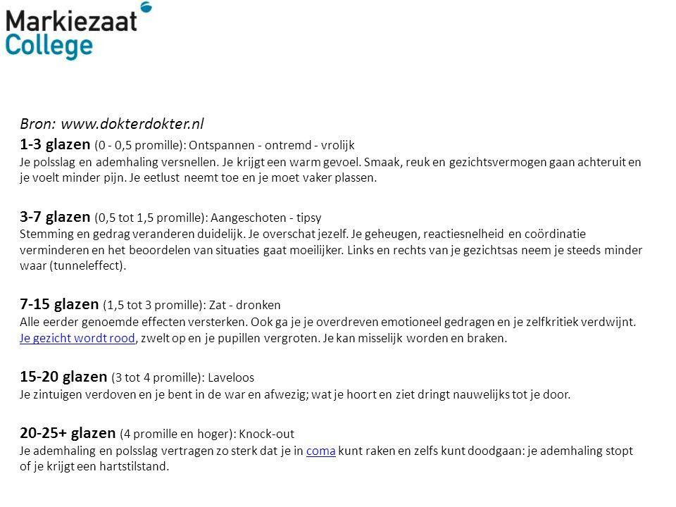 Bron: www.dokterdokter.nl 1-3 glazen (0 - 0,5 promille): Ontspannen - ontremd - vrolijk Je polsslag en ademhaling versnellen. Je krijgt een warm gevoe