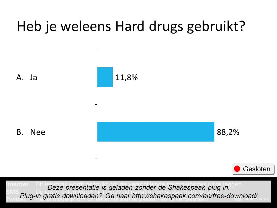 Heb je weleens Hard drugs gebruikt? A. B. Ja Nee 11,8% 88,2% Gesloten InternetDit tekstvak wordt gebruikt om de verschillende stemmethodes uit te legg