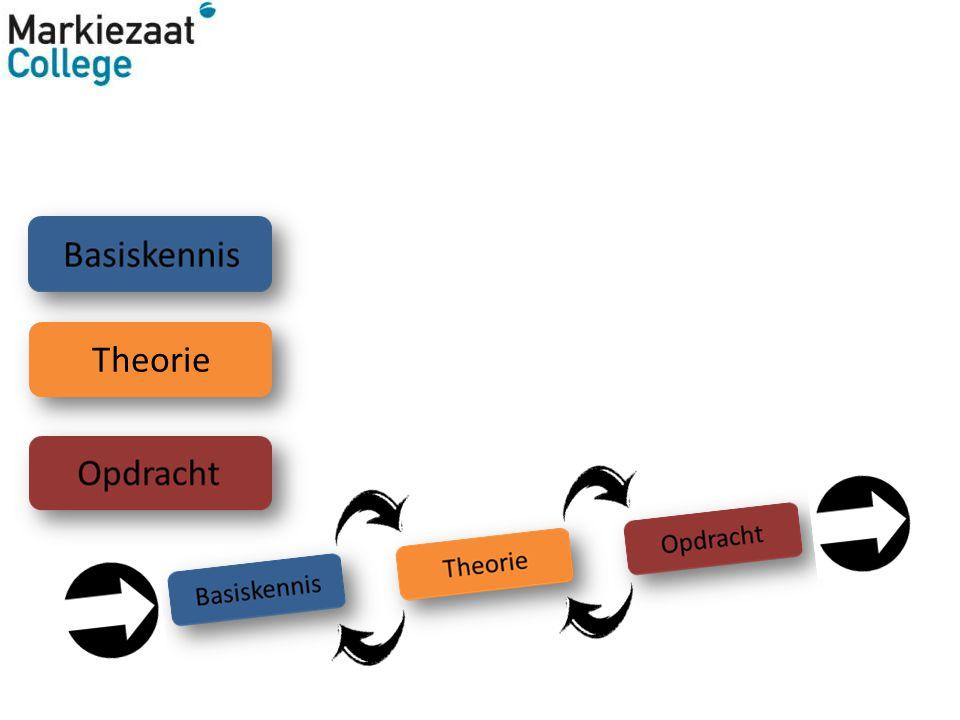 Het toepassen v/d theorie