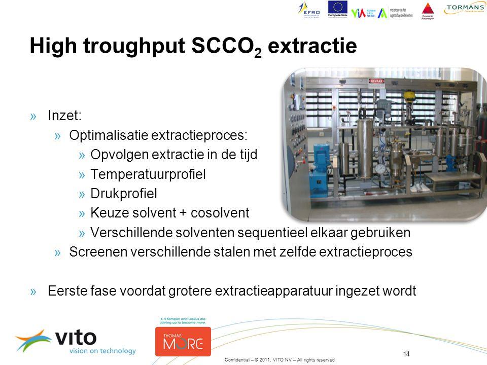 14 Confidential – © 2011, VITO NV – All rights reserved High troughput SCCO 2 extractie »Inzet: »Optimalisatie extractieproces: »Opvolgen extractie in