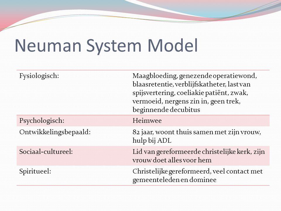 Neuman System Model Fysiologisch:Maagbloeding, genezende operatiewond, blaasretentie, verblijfskatheter, last van spijsvertering, coeliakie patiënt, z