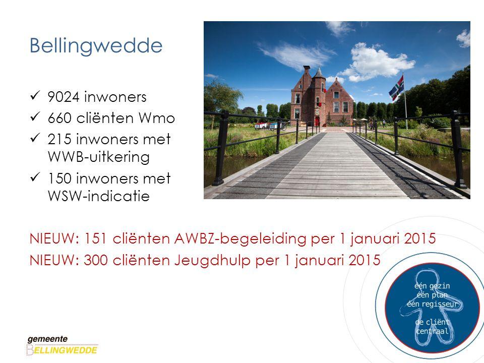Bellingwedde 9024 inwoners 660 cliënten Wmo 215 inwoners met WWB-uitkering 150 inwoners met WSW-indicatie NIEUW: 151 cliënten AWBZ-begeleiding per 1 j