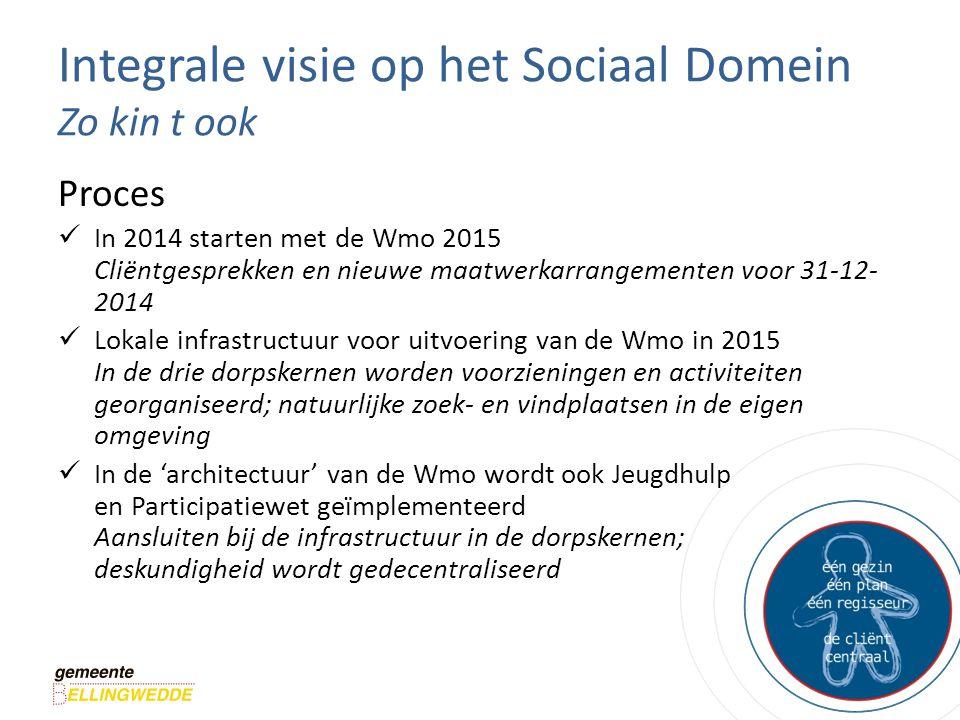 Proces In 2014 starten met de Wmo 2015 Cliëntgesprekken en nieuwe maatwerkarrangementen voor 31-12- 2014 Lokale infrastructuur voor uitvoering van de