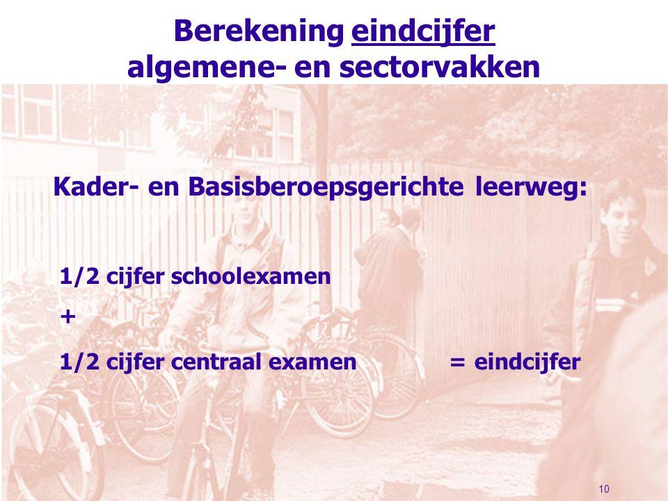 10 Berekening eindcijfer algemene- en sectorvakken Kader- en Basisberoepsgerichte leerweg: 1/2 cijfer schoolexamen + 1/2 cijfer centraal examen = eind