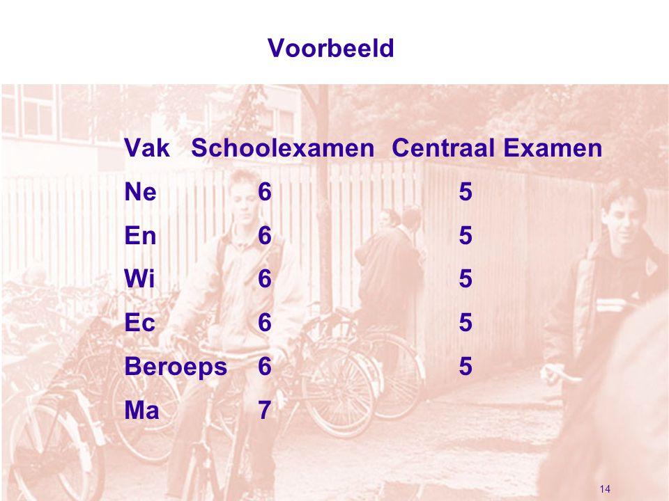 Voorbeeld VakSchoolexamenCentraal Examen Ne65 En65 Wi65 Ec65 Beroeps65 Ma7 14