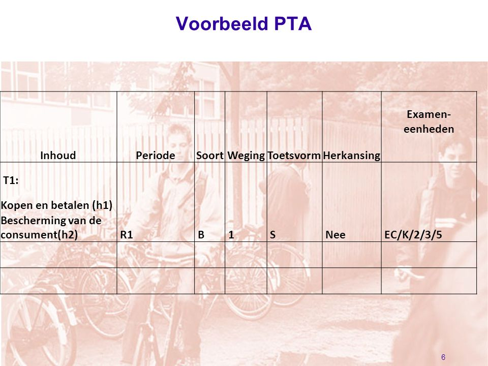 Voorbeeld PTA 6 InhoudPeriodeSoortWegingToetsvormHerkansing Examen- eenheden T1: R1 B 1 S Nee EC/K/2/3/5 Kopen en betalen (h1) Bescherming van de cons