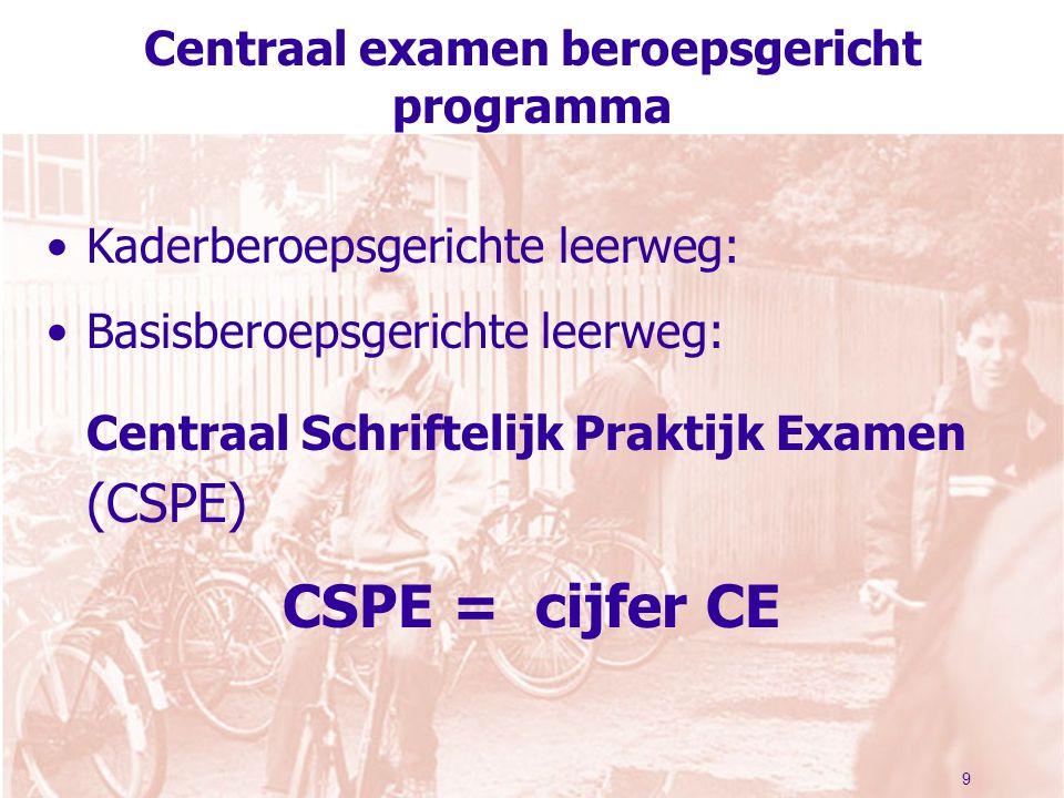 9 Centraal examen beroepsgericht programma Kaderberoepsgerichte leerweg: Basisberoepsgerichte leerweg: Centraal Schriftelijk Praktijk Examen (CSPE) CS