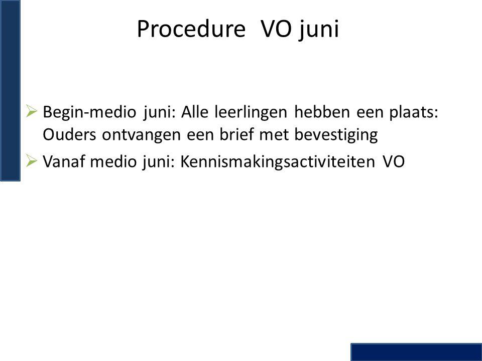 Procedure VO juni  Begin-medio juni: Alle leerlingen hebben een plaats: Ouders ontvangen een brief met bevestiging  Vanaf medio juni: Kennismakingsa
