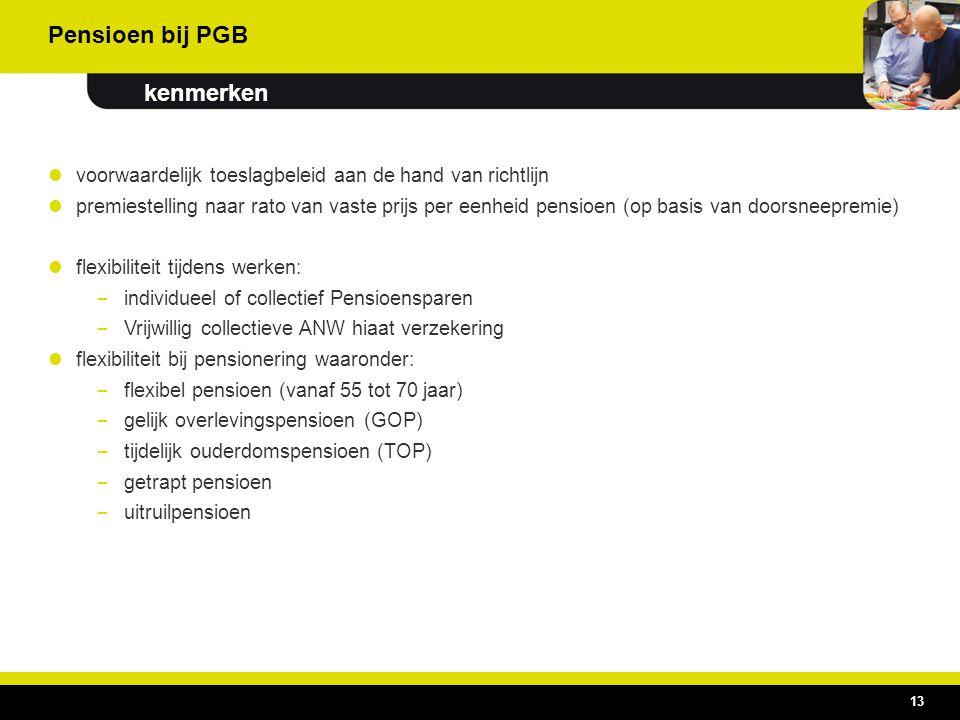 Pensioen bij PGB kenmerken voorwaardelijk toeslagbeleid aan de hand van richtlijn premiestelling naar rato van vaste prijs per eenheid pensioen (op ba