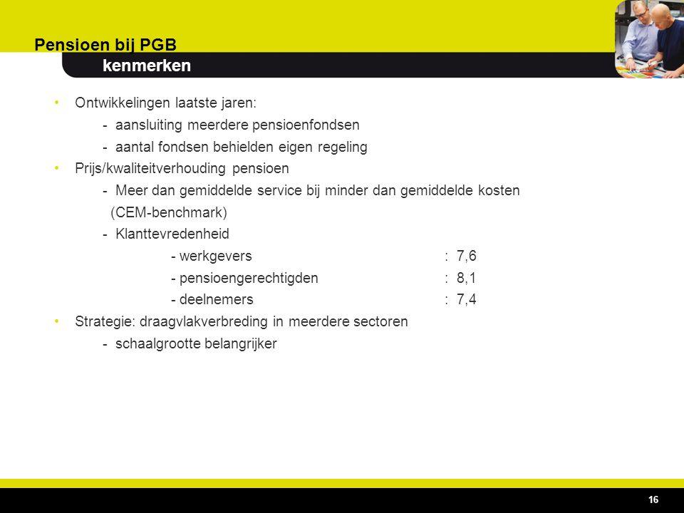 Pensioen bij PGB kenmerken Ontwikkelingen laatste jaren: - aansluiting meerdere pensioenfondsen - aantal fondsen behielden eigen regeling Prijs/kwalit