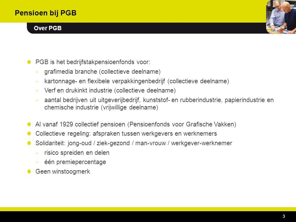 3 PGB is het bedrijfstakpensioenfonds voor: – grafimedia branche (collectieve deelname) – kartonnage- en flexibele verpakkingenbedrijf (collectieve de