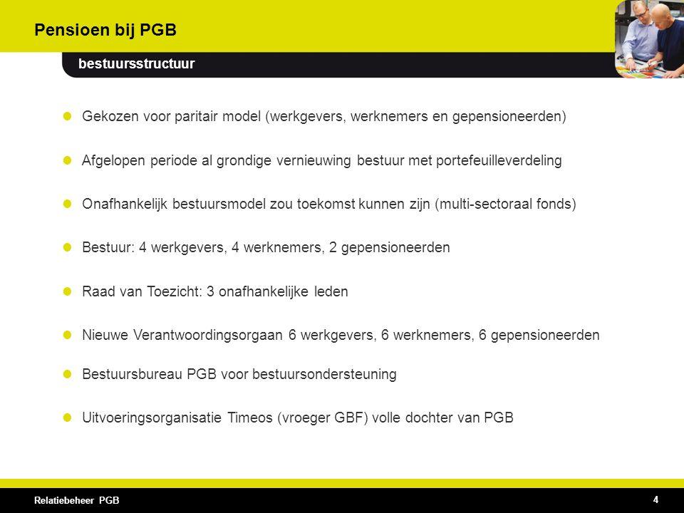 4 bestuursstructuur Gekozen voor paritair model (werkgevers, werknemers en gepensioneerden) Afgelopen periode al grondige vernieuwing bestuur met port