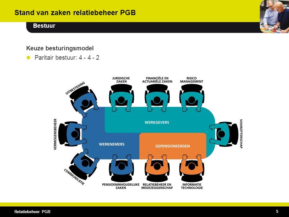 Pensioen bij PGB kenmerken Ontwikkelingen laatste jaren: - aansluiting meerdere pensioenfondsen - aantal fondsen behielden eigen regeling Prijs/kwaliteitverhouding pensioen - Meer dan gemiddelde service bij minder dan gemiddelde kosten (CEM-benchmark) - Klanttevredenheid - werkgevers: 7,6 - pensioengerechtigden: 8,1 - deelnemers: 7,4 Strategie: draagvlakverbreding in meerdere sectoren - schaalgrootte belangrijker 16