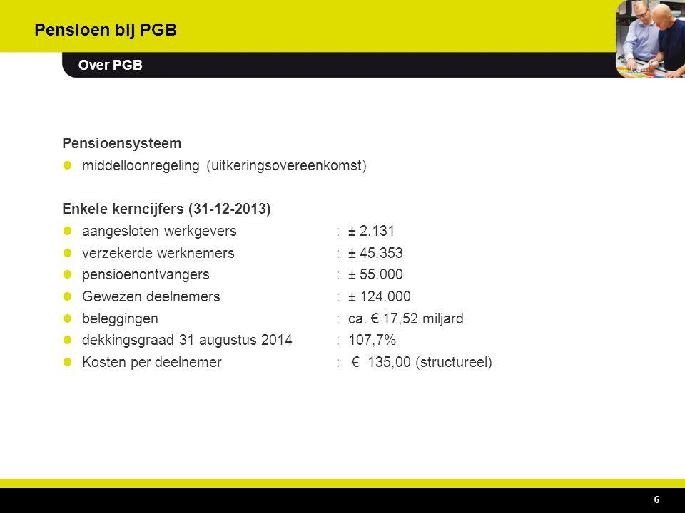 6 Pensioensysteem middelloonregeling (uitkeringsovereenkomst) Enkele kerncijfers (31-12-2013) aangesloten werkgevers: ± 2.131 verzekerde werknemers :