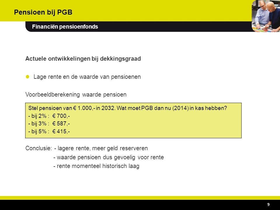 Mix normportefeuille PGB 2014 10 Normportefeuille 2014 Vastrentende waarden (incl.
