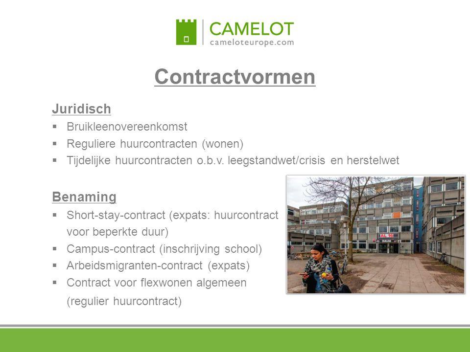 Contractvormen Juridisch  Bruikleenovereenkomst  Reguliere huurcontracten (wonen)  Tijdelijke huurcontracten o.b.v. leegstandwet/crisis en herstelw