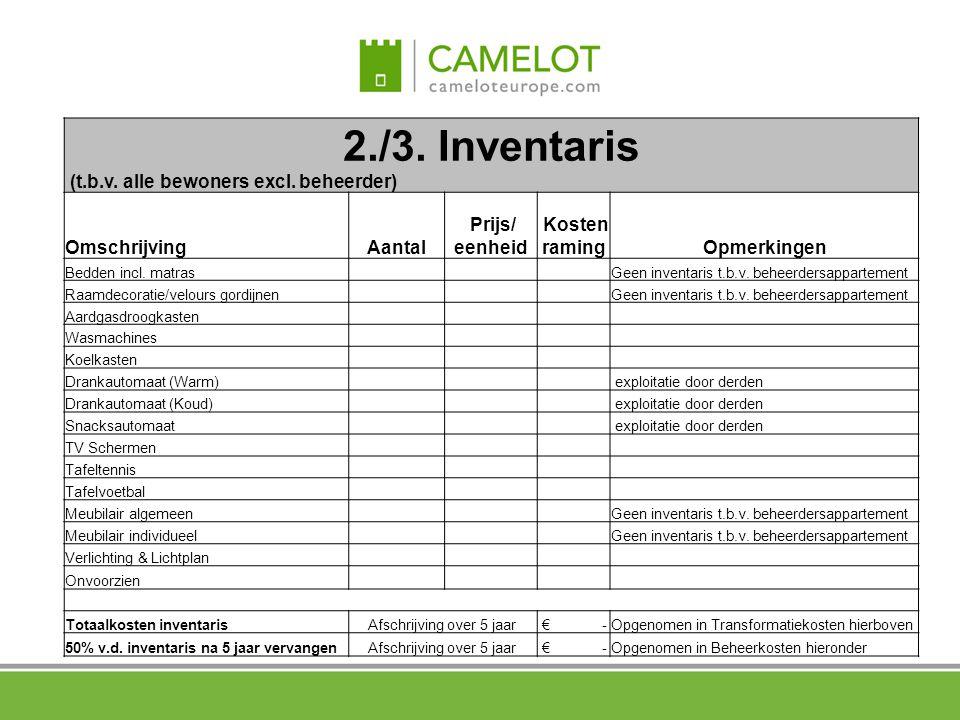 2./3. Inventaris (t.b.v. alle bewoners excl. beheerder) OmschrijvingAantal Prijs/ eenheid Kosten ramingOpmerkingen Bedden incl. matras Geen inventaris