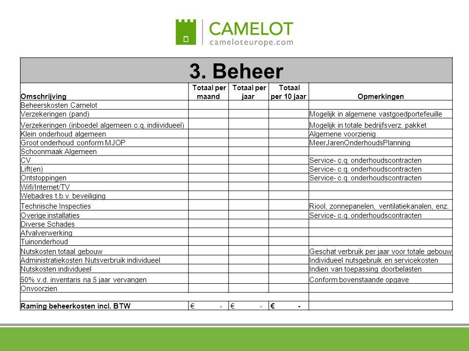 3. Beheer Omschrijving Totaal per maand Totaal per jaar Totaal per 10 jaarOpmerkingen Beheerskosten Camelot Verzekeringen (pand) Mogelijk in algemene
