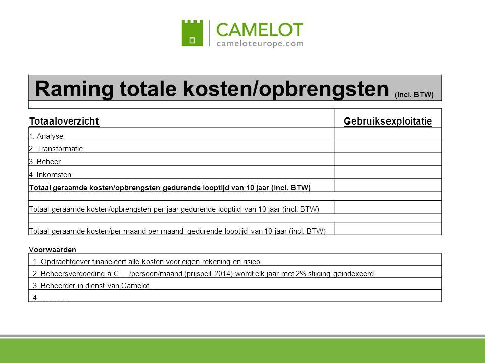 Raming totale kosten/opbrengsten (incl. BTW) Totaaloverzicht Gebruiksexploitatie 1. Analyse 2. Transformatie 3. Beheer 4. Inkomsten Totaal geraamde ko
