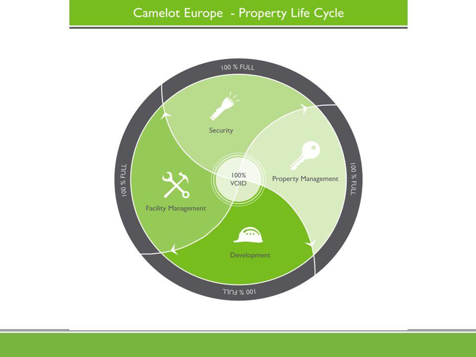 Camelot Europe  Sinds 1994  6 landen, 19 kantoren  Ca.