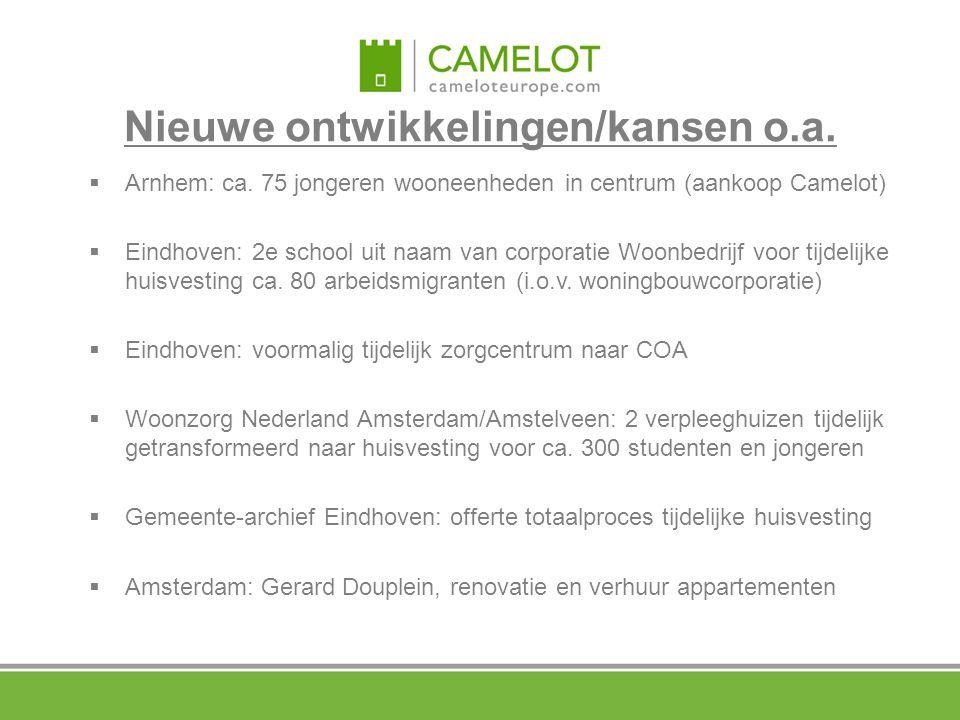 Nieuwe ontwikkelingen/kansen o.a.  Arnhem: ca. 75 jongeren wooneenheden in centrum (aankoop Camelot)  Eindhoven: 2e school uit naam van corporatie W
