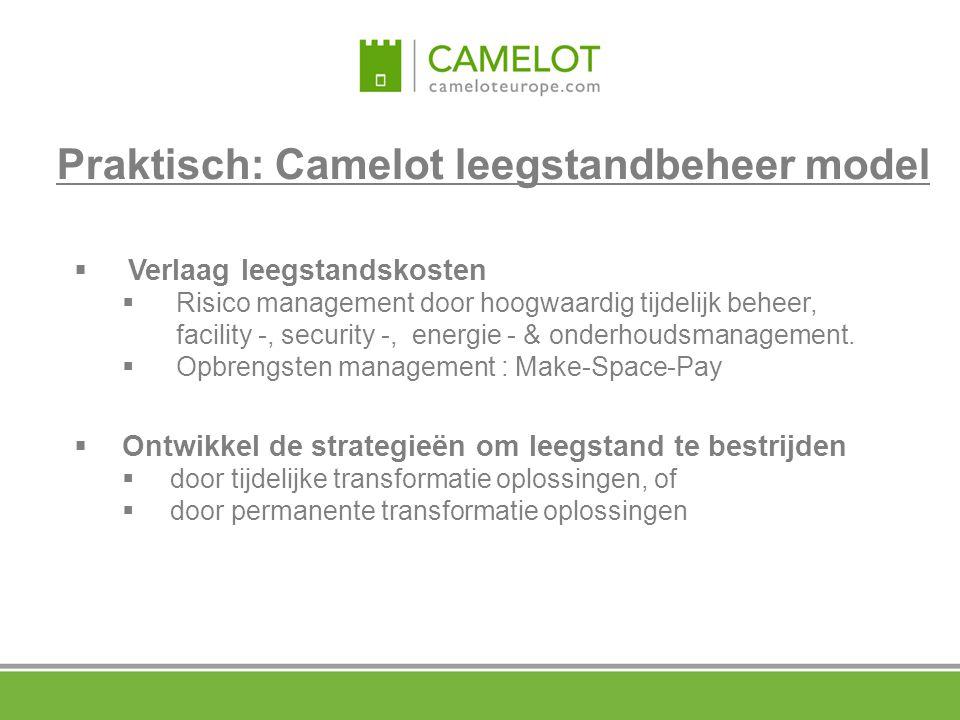 Praktisch: Camelot leegstandbeheer model  Verlaag leegstandskosten  Risico management door hoogwaardig tijdelijk beheer, facility -, security -, ene