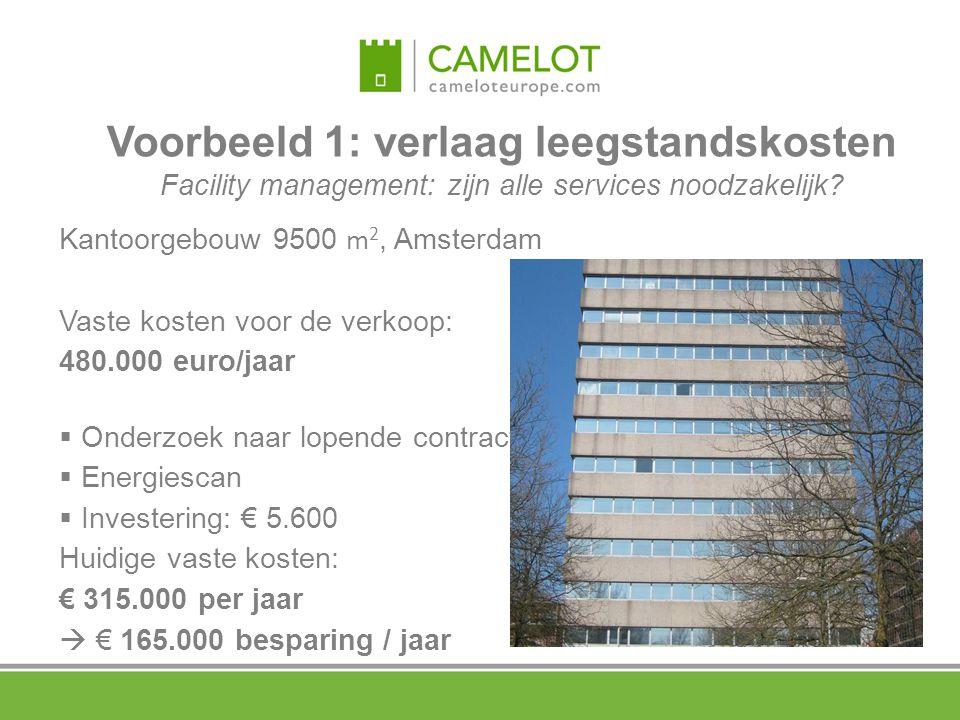 Voorbeeld 1: verlaag leegstandskosten Facility management: zijn alle services noodzakelijk? Kantoorgebouw 9500 m 2, Amsterdam Vaste kosten voor de ver
