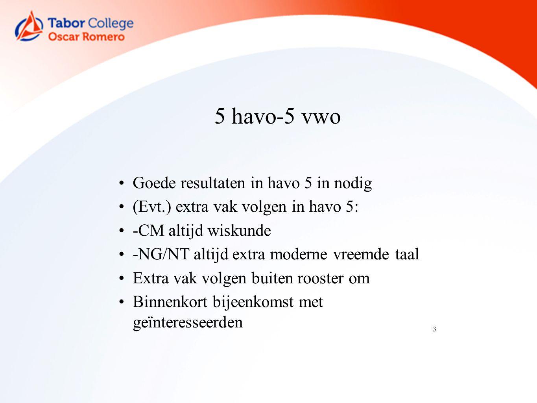 5 havo-5 vwo Goede resultaten in havo 5 in nodig (Evt.) extra vak volgen in havo 5: -CM altijd wiskunde -NG/NT altijd extra moderne vreemde taal Extra vak volgen buiten rooster om Binnenkort bijeenkomst met geïnteresseerden 3