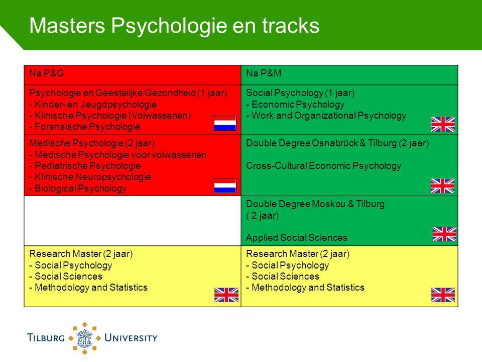 Masters Psychologie en tracks Na P&GNa P&M Psychologie en Geestelijke Gezondheid (1 jaar) - Kinder- en Jeugdpsychologie - Klinische Psychologie (Volwa