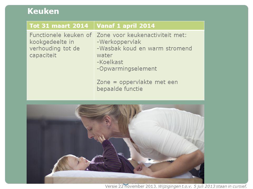 Keuken Tot 31 maart 2014Vanaf 1 april 2014 Functionele keuken of kookgedeelte in verhouding tot de capaciteit Zone voor keukenactiviteit met: -Werkopp