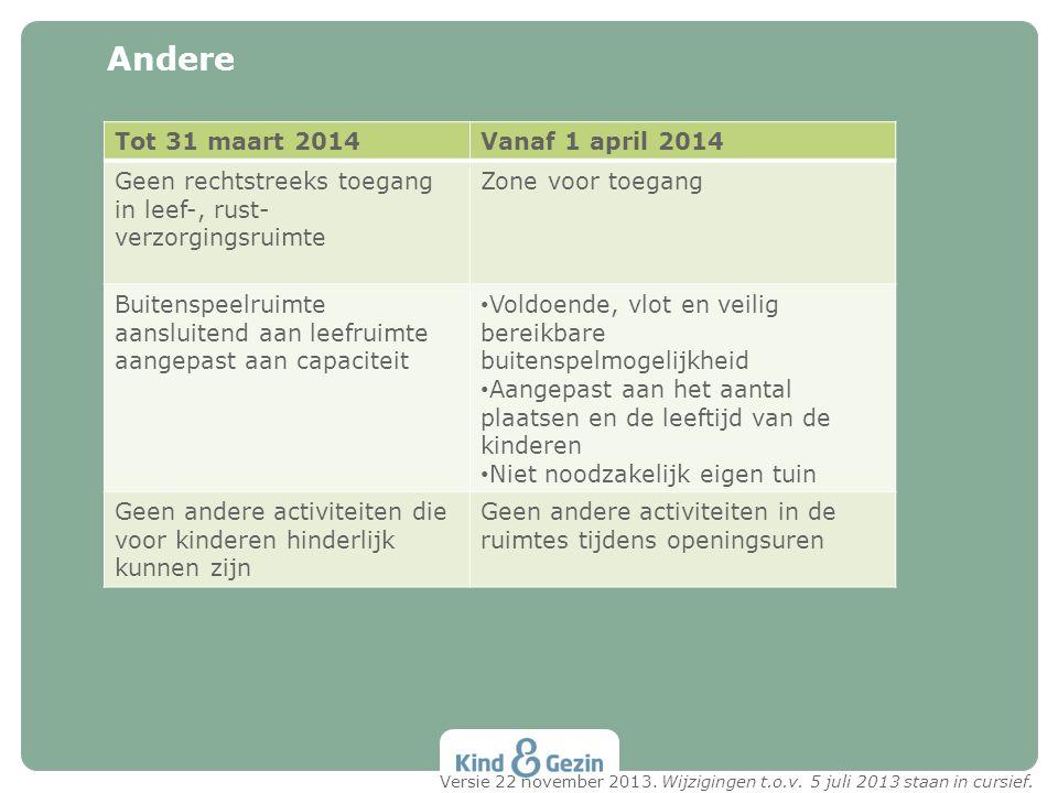 Andere Tot 31 maart 2014Vanaf 1 april 2014 Geen rechtstreeks toegang in leef-, rust- verzorgingsruimte Zone voor toegang Buitenspeelruimte aansluitend