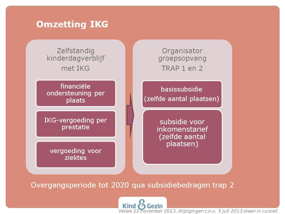 Omzetting IKG Overgangsperiode tot 2020 qua subsidiebedragen trap 2 Zelfstandig kinderdagverblijf met IKG financiële ondersteuning per plaats IKG-verg