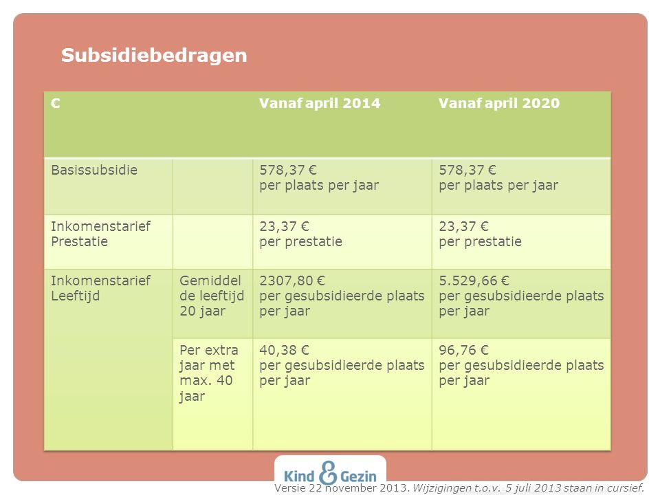 voorlopige versie 5 juli 2013 Subsidiebedragen Versie 22 november 2013. Wijzigingen t.o.v. 5 juli 2013 staan in cursief.