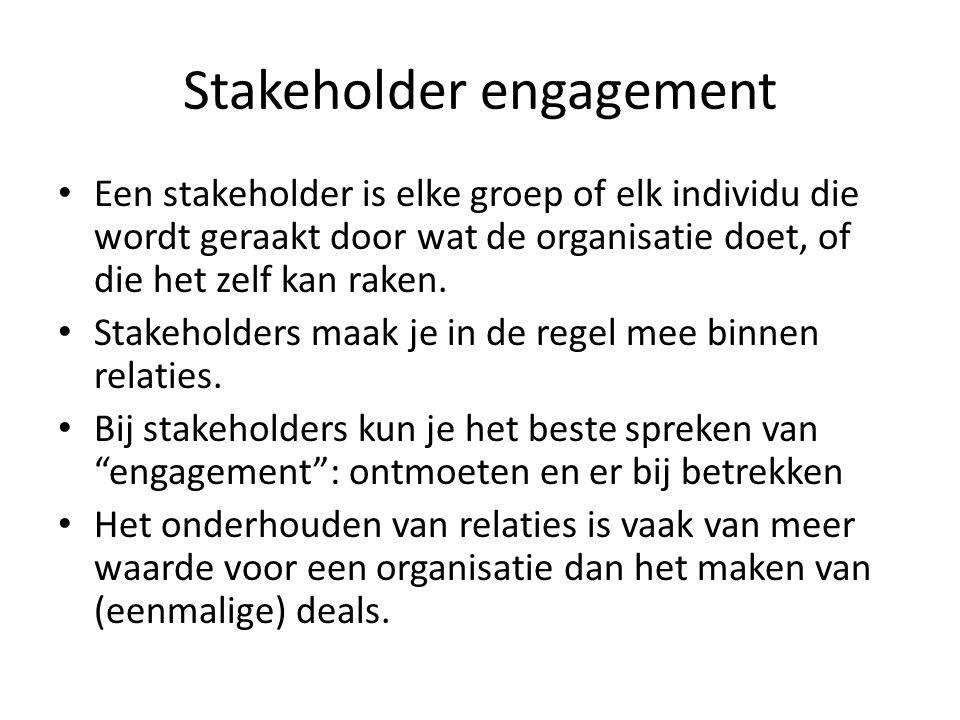 Stakeholder engagement Een stakeholder is elke groep of elk individu die wordt geraakt door wat de organisatie doet, of die het zelf kan raken. Stakeh