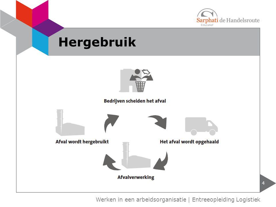 4 Werken in een arbeidsorganisatie | Entreeopleiding Logistiek Hergebruik