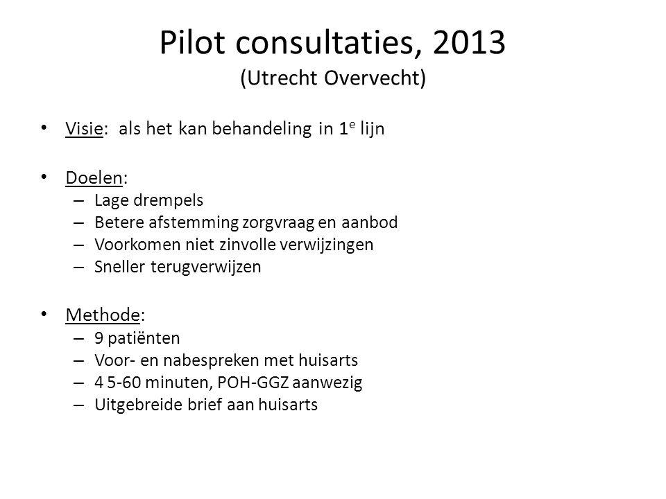 Pilot consultaties, 2013 (Utrecht Overvecht) Visie: als het kan behandeling in 1 e lijn Doelen: – Lage drempels – Betere afstemming zorgvraag en aanbo